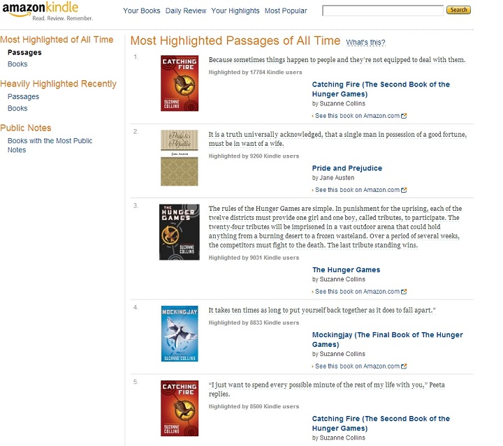 Figure 2: Screen Capture of Amazon's Most Popular Passages of All Time